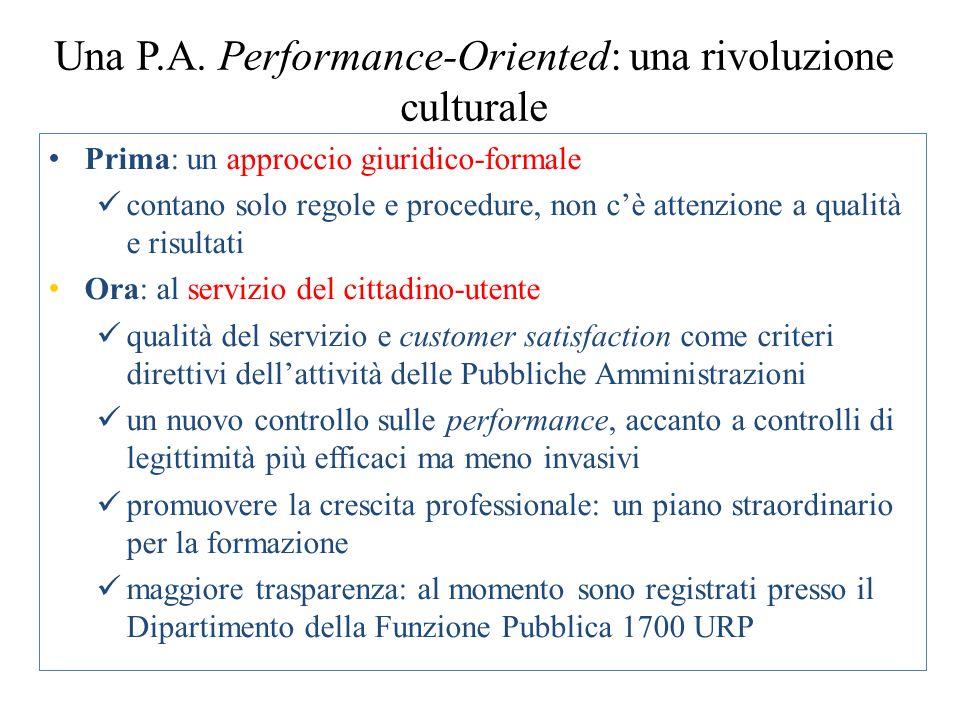 Una P.A. Performance-Oriented: una rivoluzione culturale