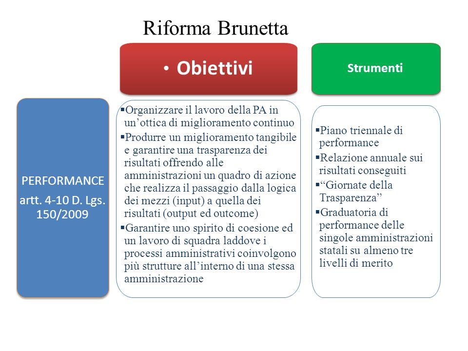 Riforma Brunetta Obiettivi Strumenti PERFORMANCE
