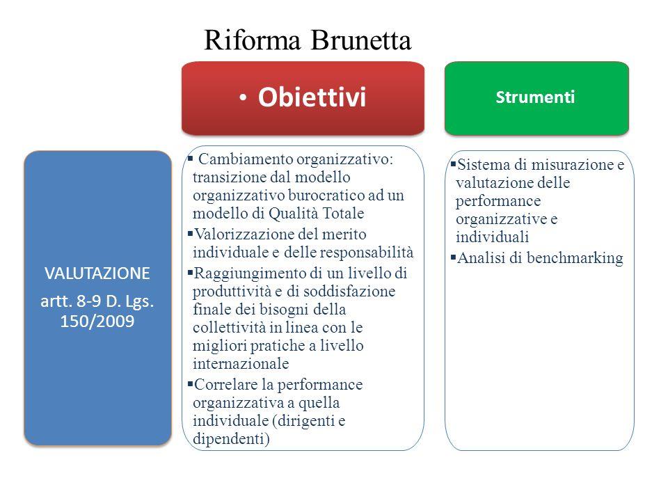 Riforma Brunetta Obiettivi Strumenti VALUTAZIONE