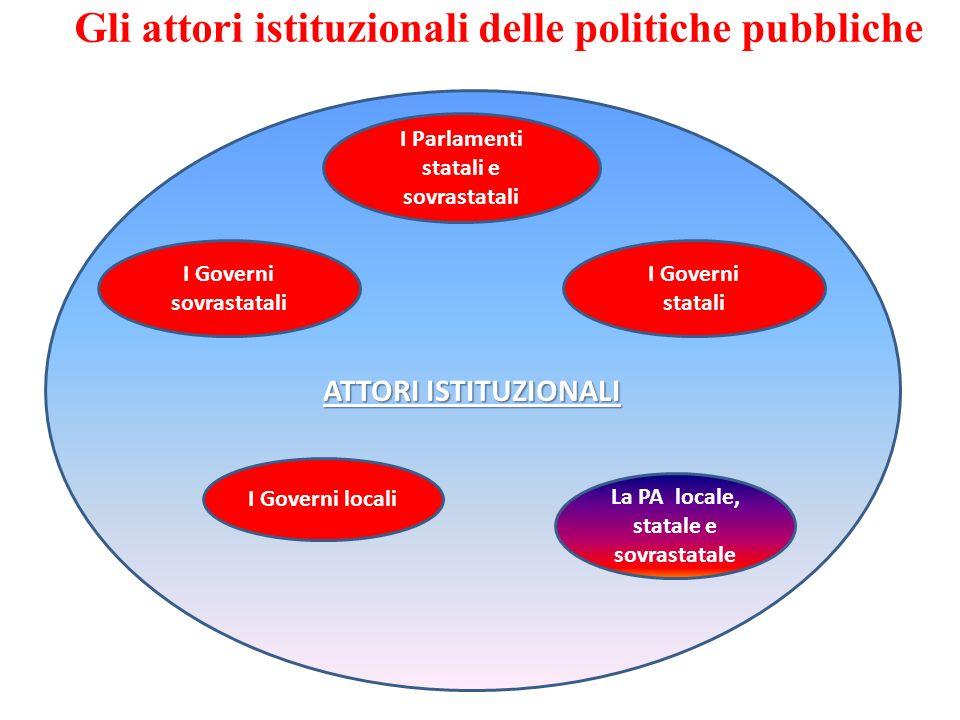 Gli attori istituzionali delle politiche pubbliche