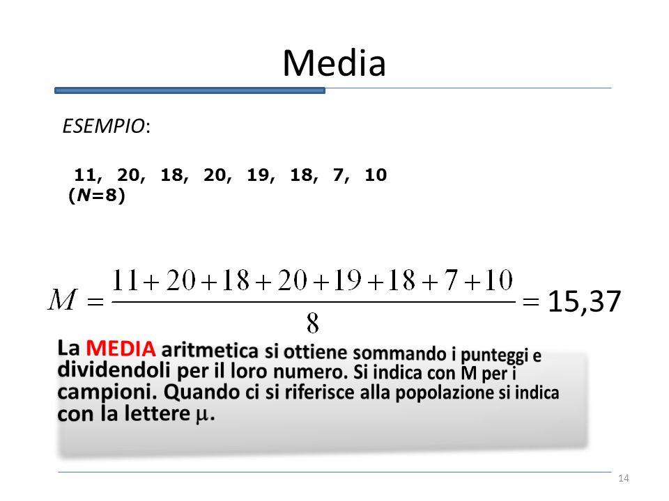 Media ESEMPIO: 11, 20, 18, 20, 19, 18, 7, 10 (N=8) 15,37.