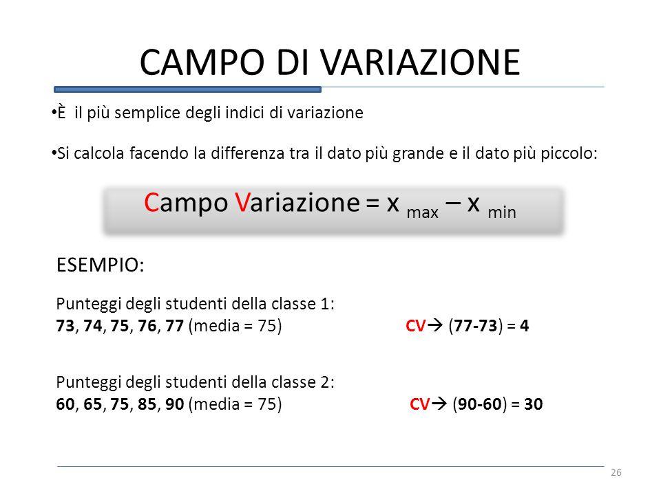 Campo Variazione = x max – x min