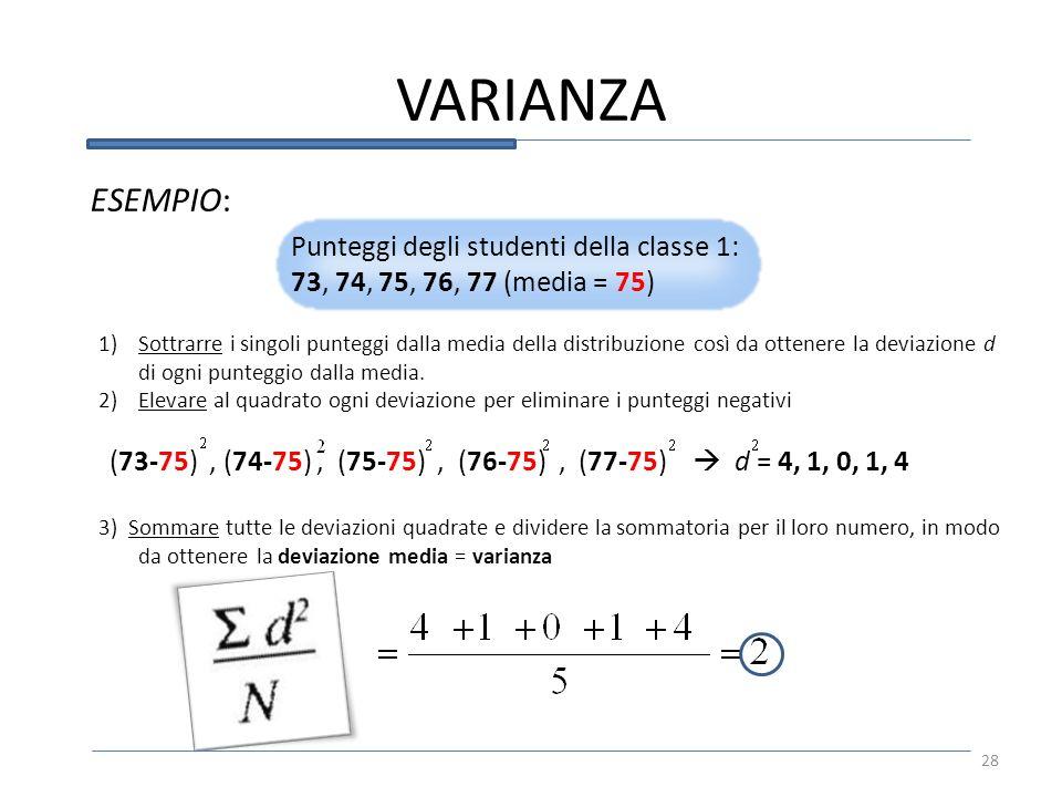 VARIANZA ESEMPIO: Punteggi degli studenti della classe 1: 73, 74, 75, 76, 77 (media = 75)