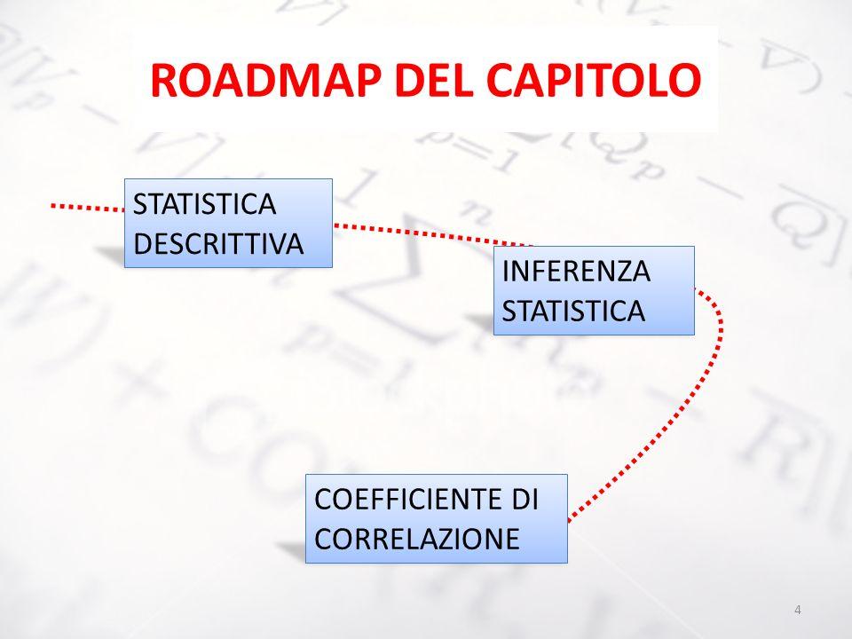 ROADMAP DEL CAPITOLO STATISTICA DESCRITTIVA INFERENZA STATISTICA