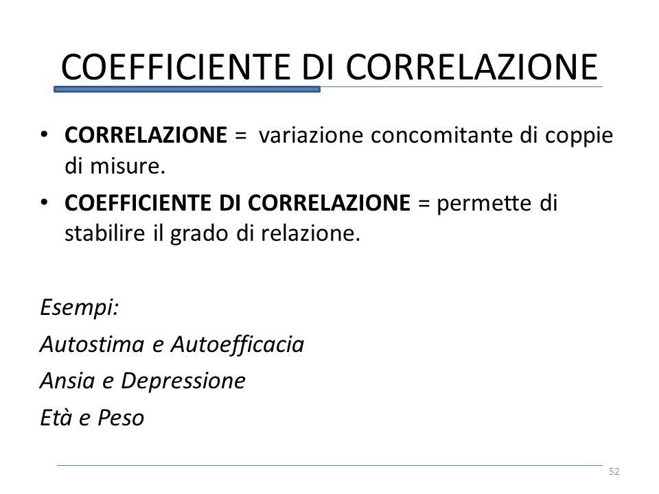COEFFICIENTE DI CORRELAZIONE