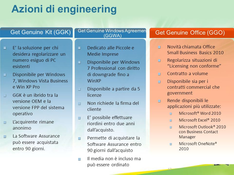 Azioni di engineering Get Genuine Kit (GGK) Get Genuine Office (GGO)