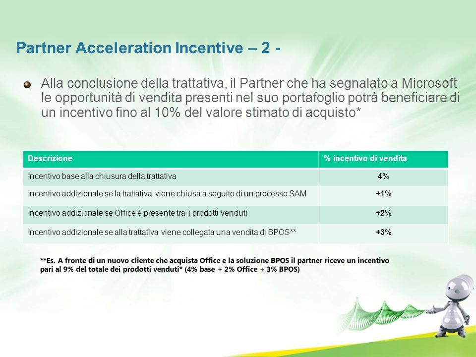 Partner Acceleration Incentive – 2 -