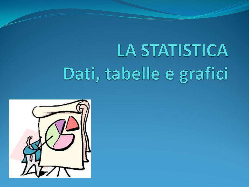 LA STATISTICA Dati, tabelle e grafici