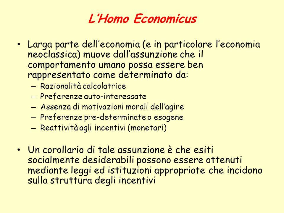 L'Homo Economicus