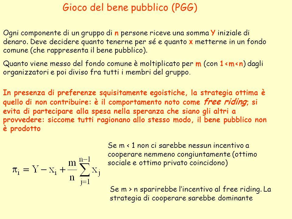 Gioco del bene pubblico (PGG)