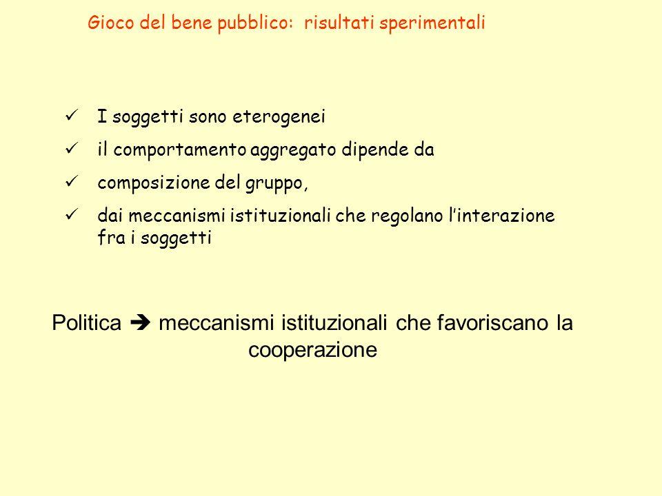 Politica  meccanismi istituzionali che favoriscano la cooperazione