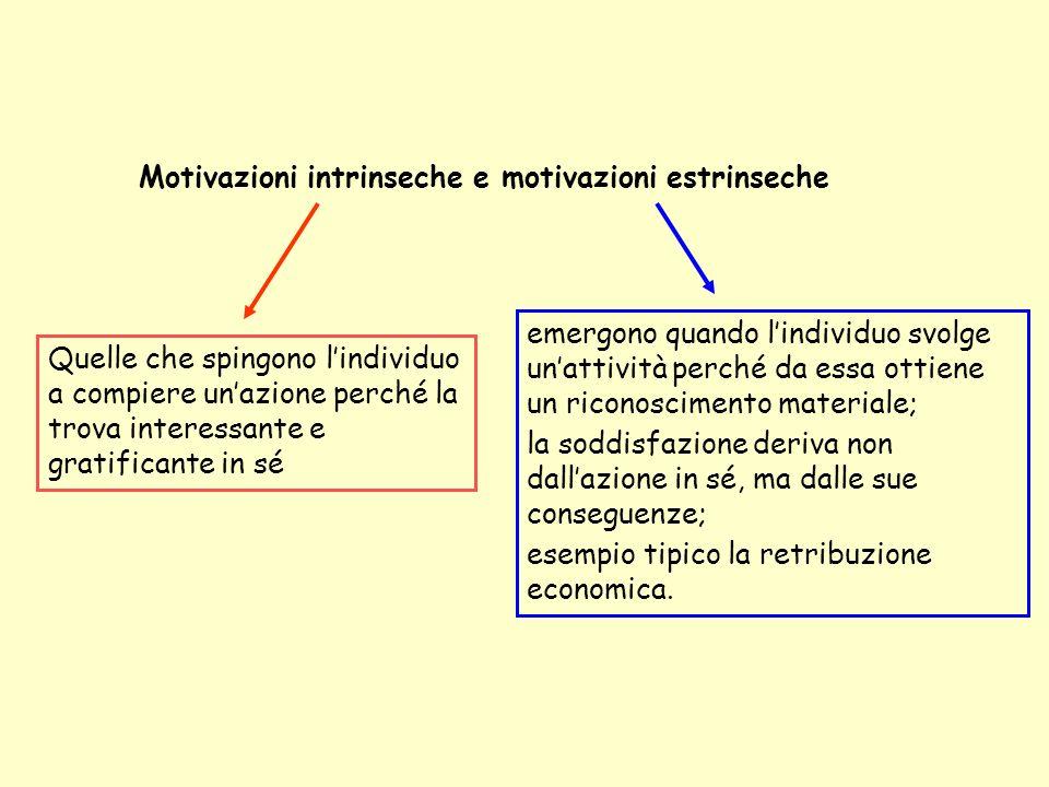 Motivazioni intrinseche e motivazioni estrinseche