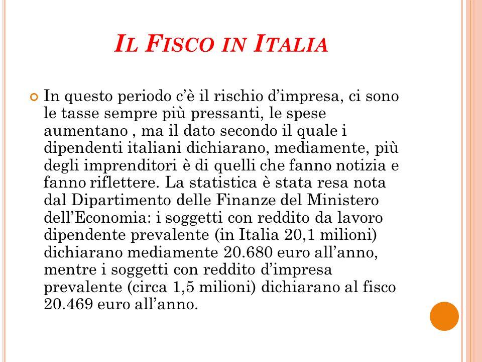 Il Fisco in Italia