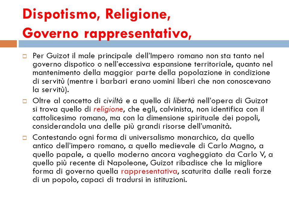Dispotismo, Religione, Governo rappresentativo,