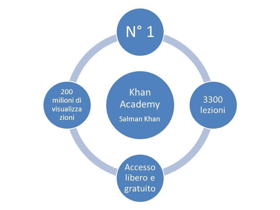 N° 1 Khan Academy 3300 lezioni Accesso libero e gratuito
