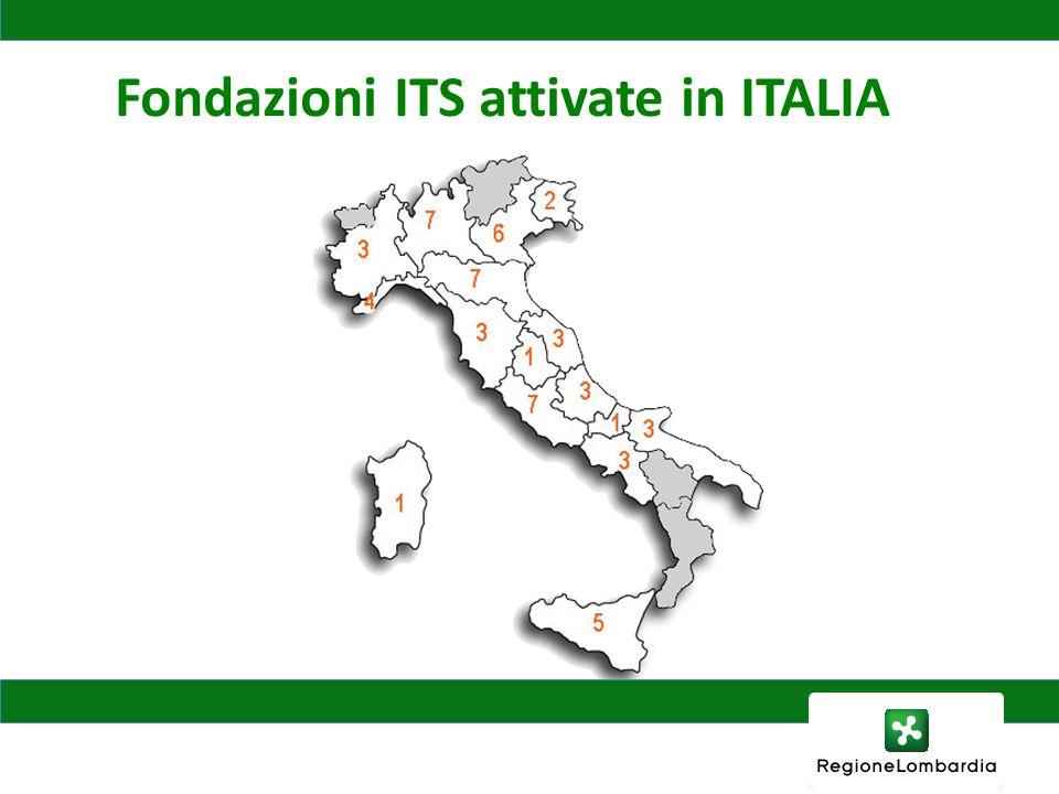 Fondazioni ITS attivate in ITALIA