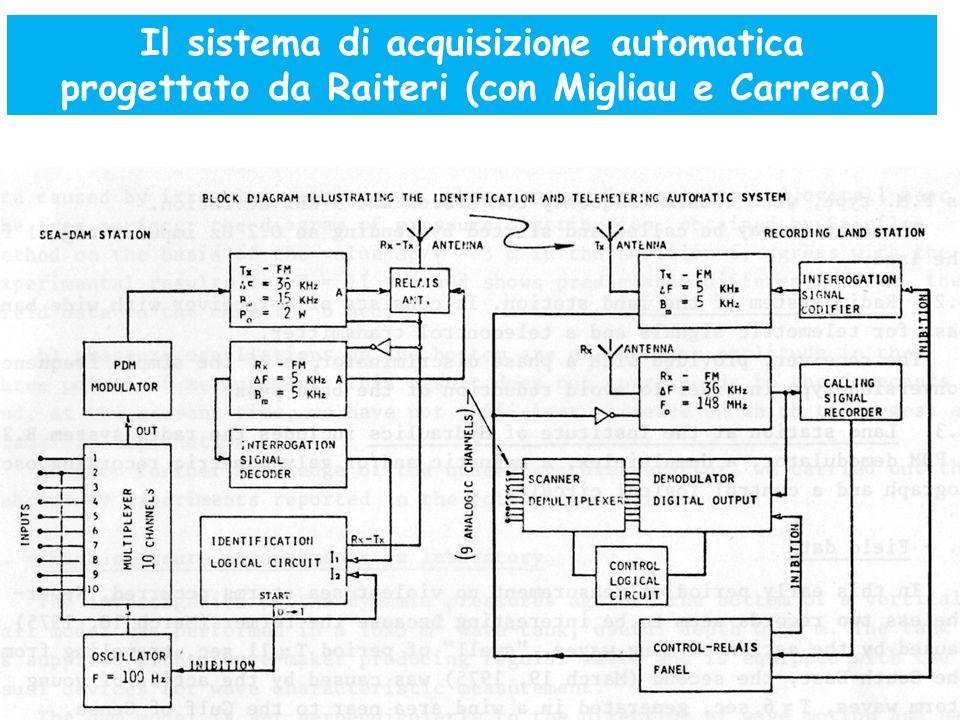 Il sistema di acquisizione automatica