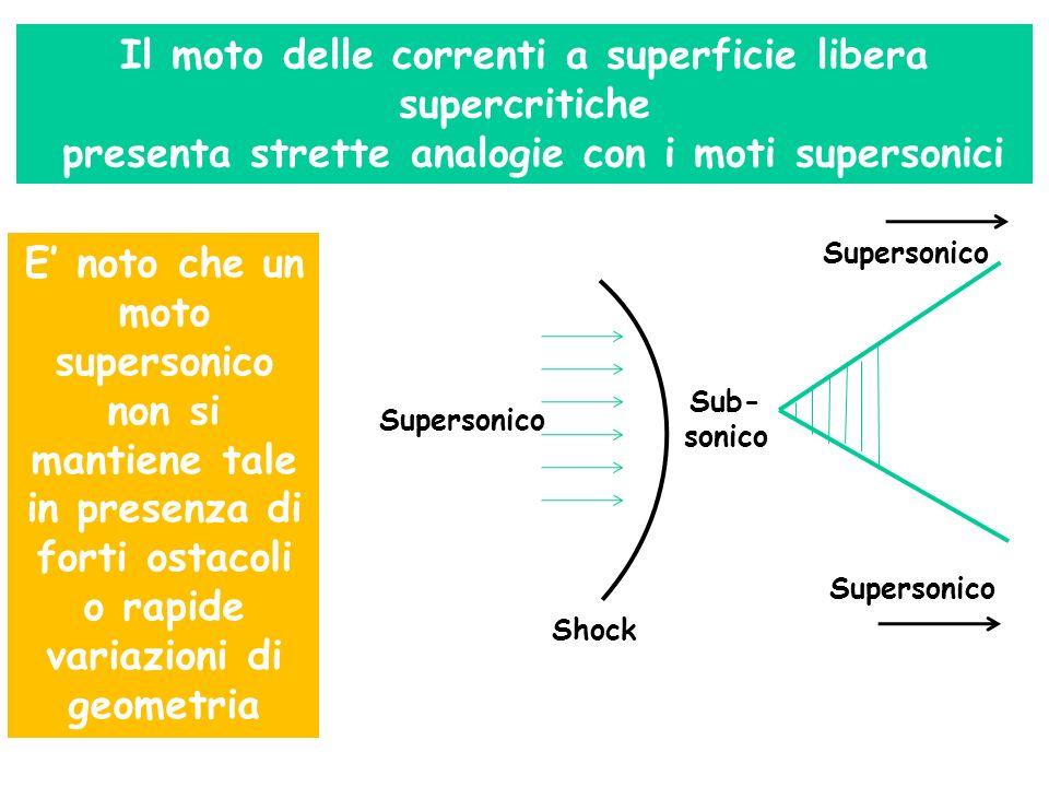 Il moto delle correnti a superficie libera supercritiche