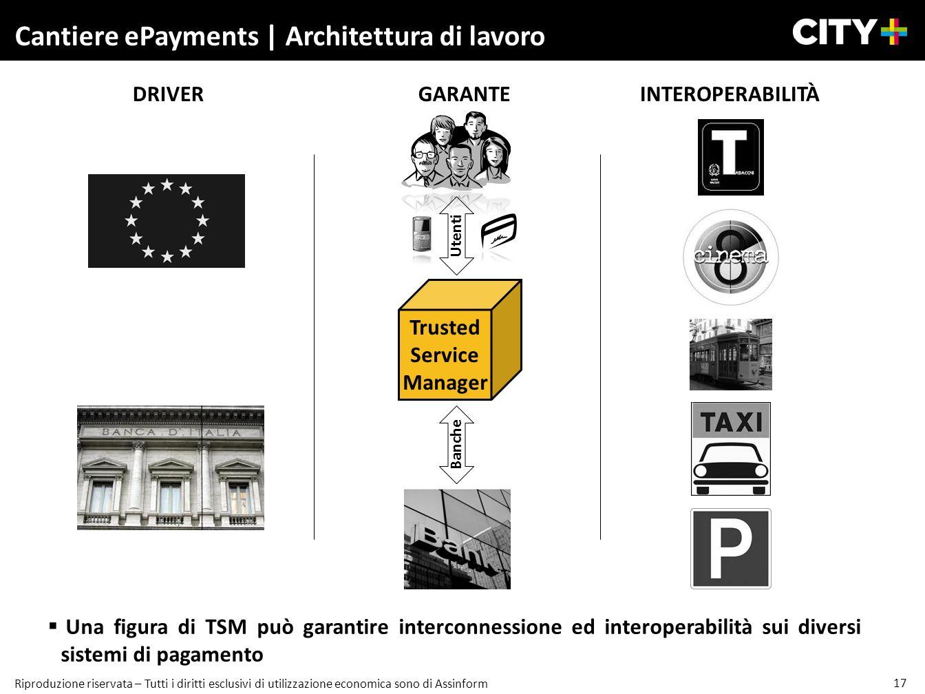 Cantiere ePayments | Architettura di lavoro