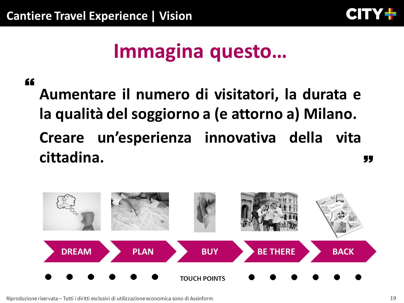 Cantiere Travel Experience | Vision