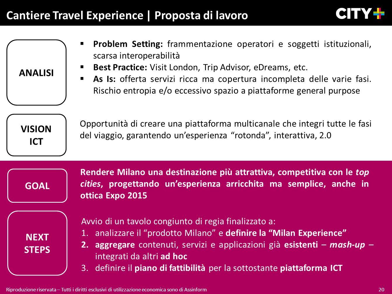 Cantiere Travel Experience | Proposta di lavoro