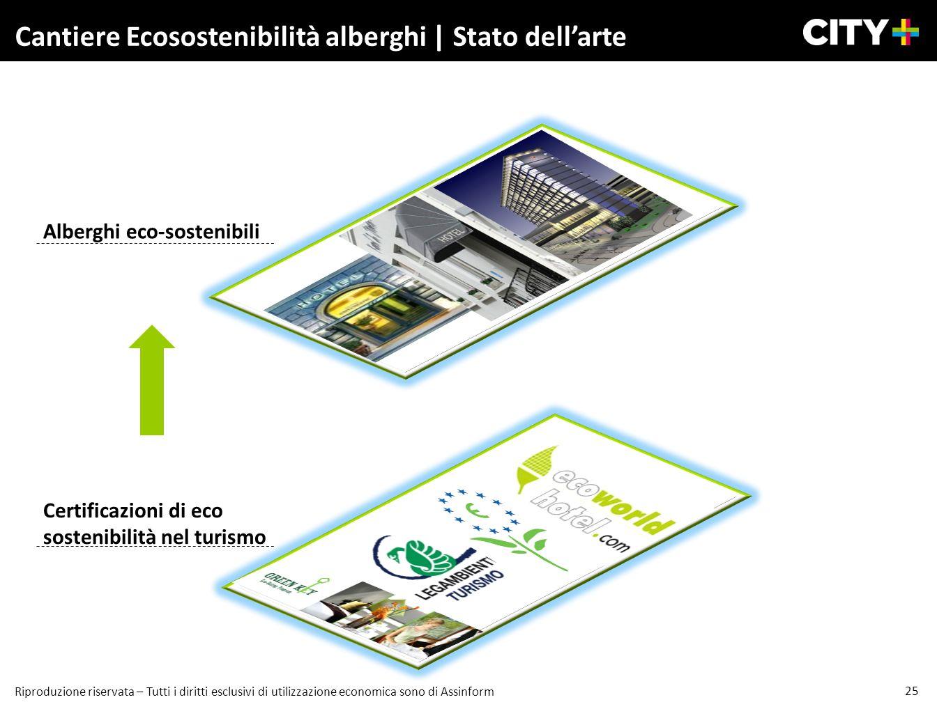 Cantiere Ecosostenibilità alberghi | Stato dell'arte