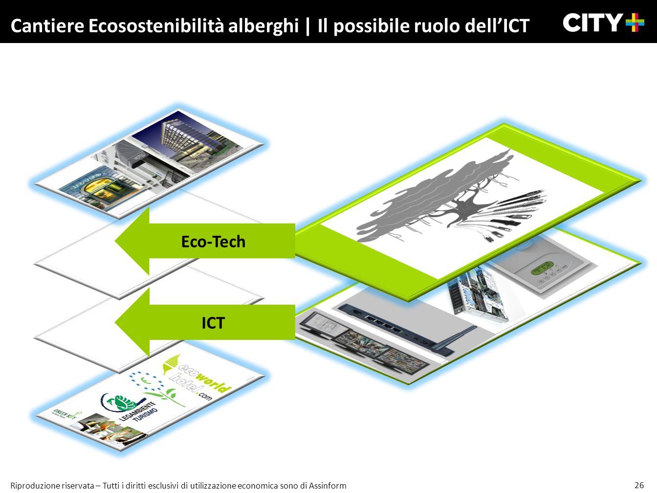Cantiere Ecosostenibilità alberghi | Il possibile ruolo dell'ICT