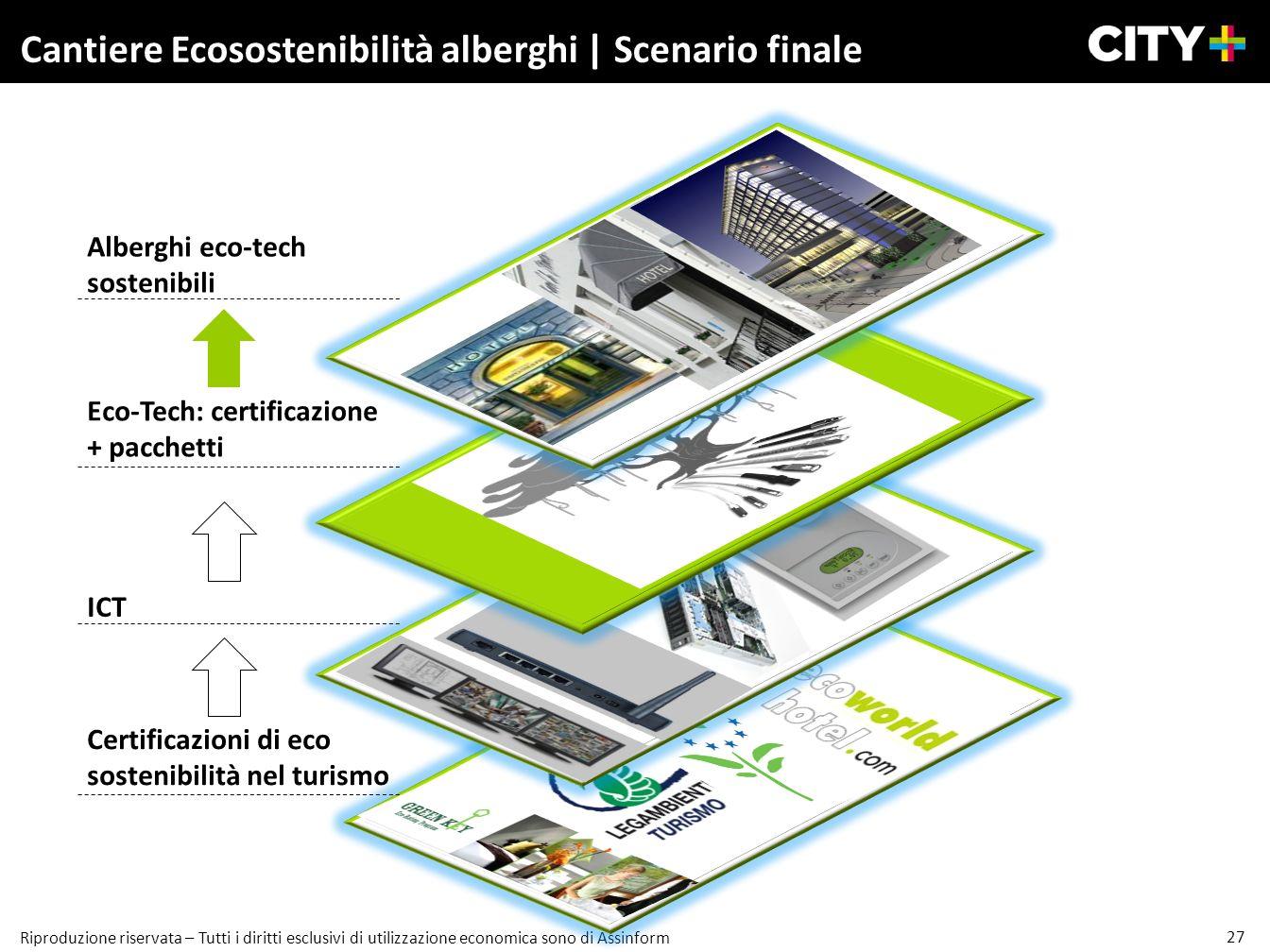 Cantiere Ecosostenibilità alberghi | Scenario finale