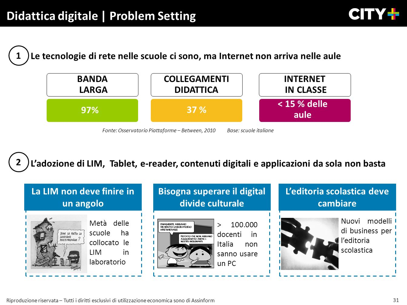 Didattica digitale | Problem Setting