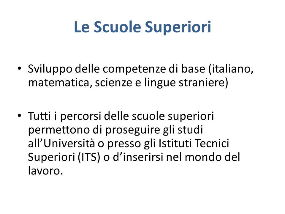 Le Scuole Superiori Sviluppo delle competenze di base (italiano, matematica, scienze e lingue straniere)
