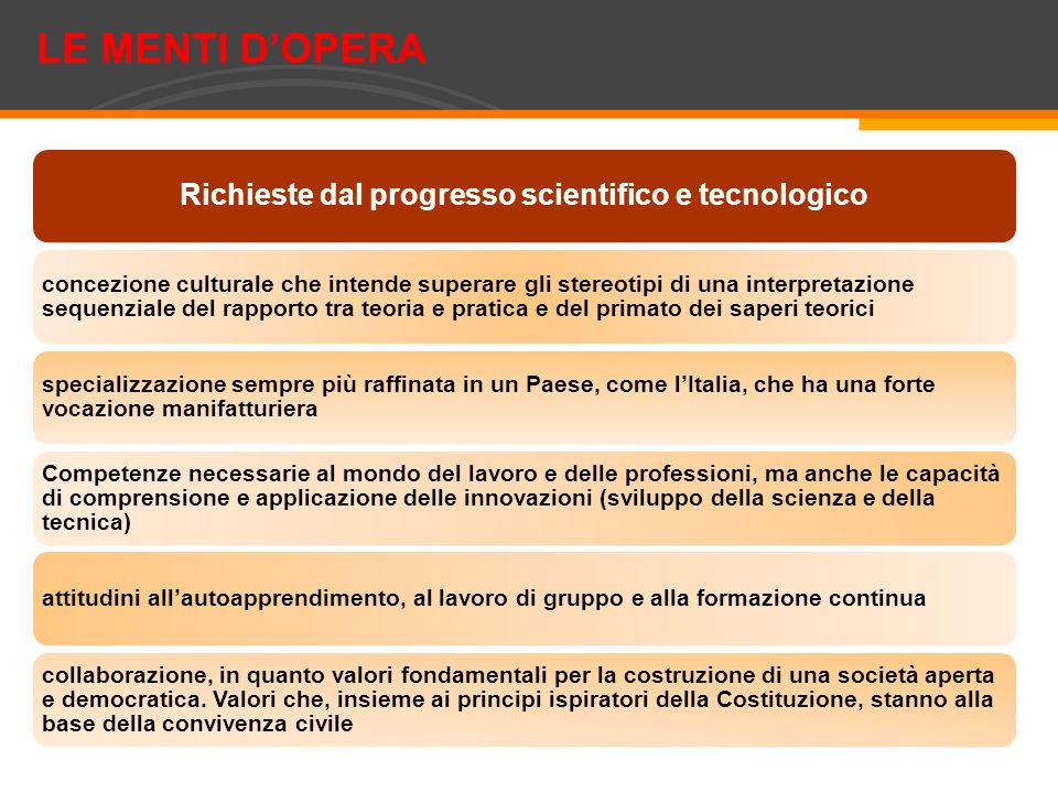 Richieste dal progresso scientifico e tecnologico