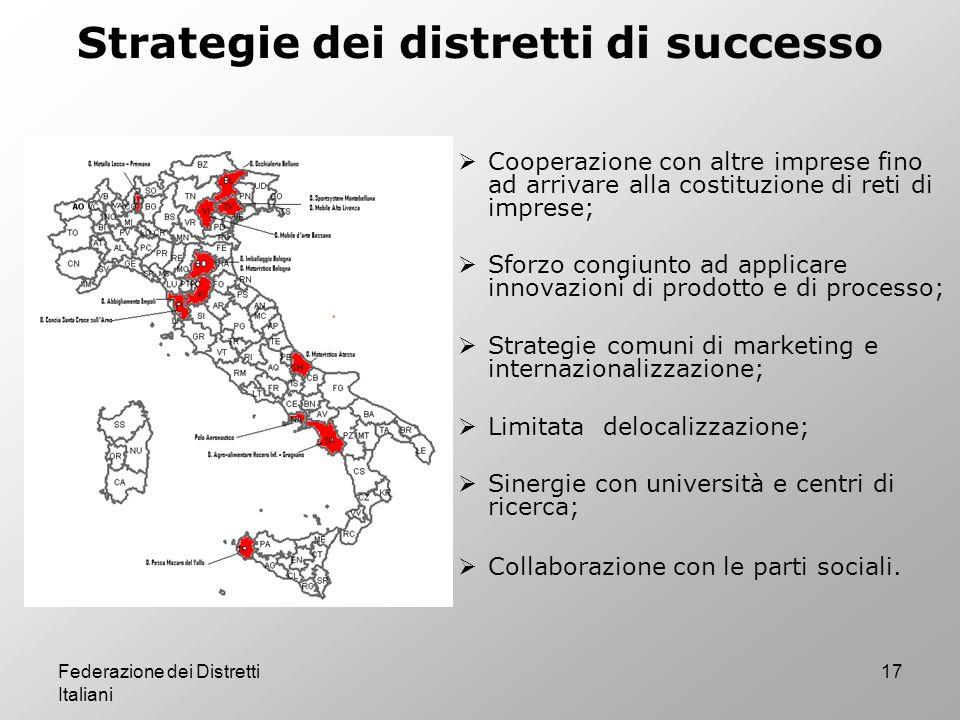 Strategie dei distretti di successo