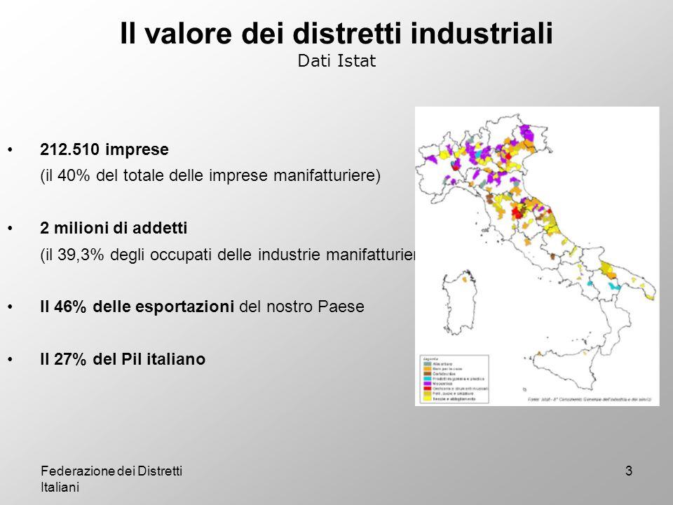 Il valore dei distretti industriali Dati Istat