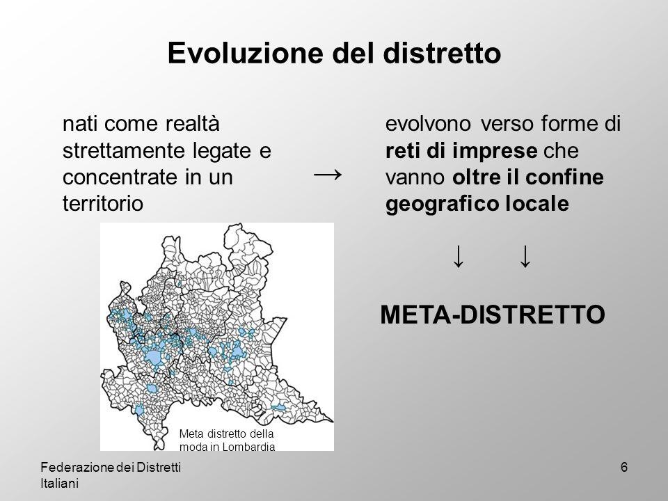 Evoluzione del distretto