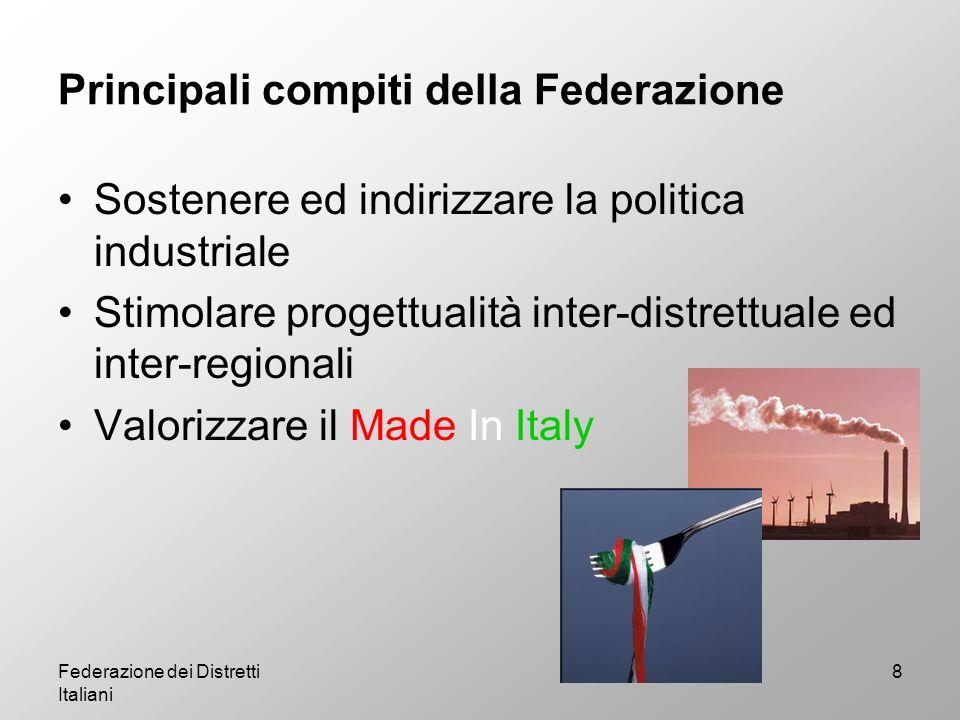 Principali compiti della Federazione