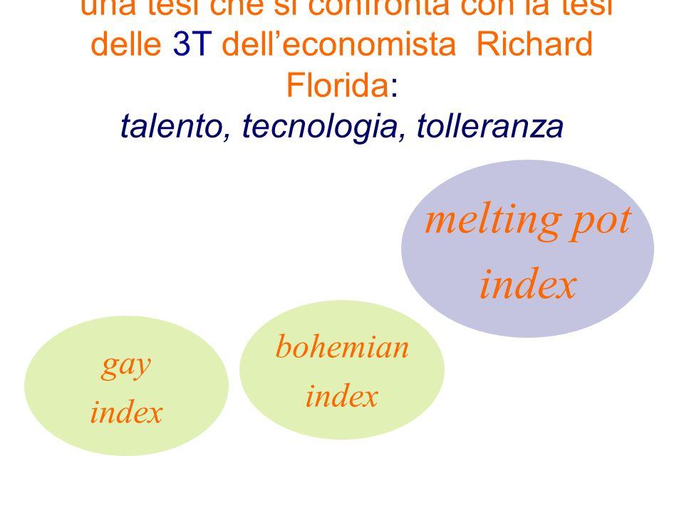 una tesi che si confronta con la tesi delle 3T dell'economista Richard Florida: talento, tecnologia, tolleranza