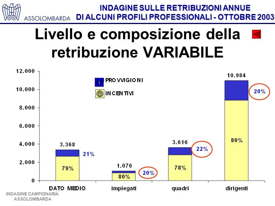 Livello e composizione della retribuzione VARIABILE