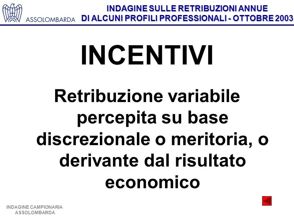 INCENTIVI Retribuzione variabile percepita su base discrezionale o meritoria, o derivante dal risultato economico.