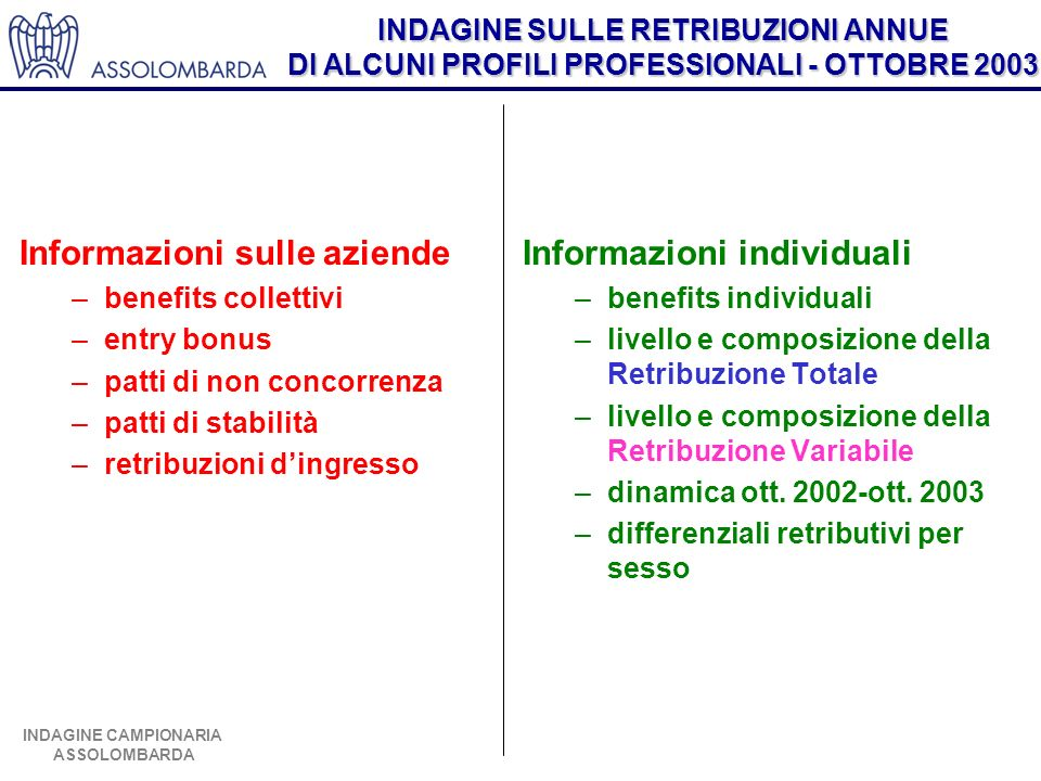 Informazioni sulle aziende Informazioni individuali