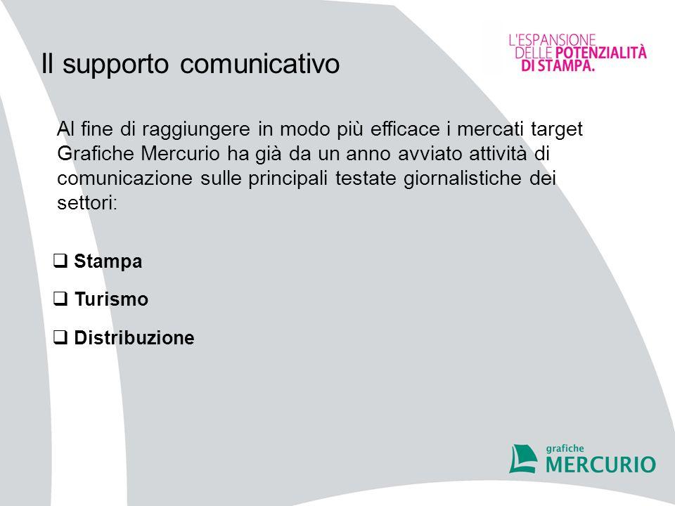 Il supporto comunicativo