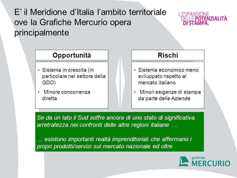 E' il Meridione d'Italia l'ambito territoriale ove la Grafiche Mercurio opera principalmente