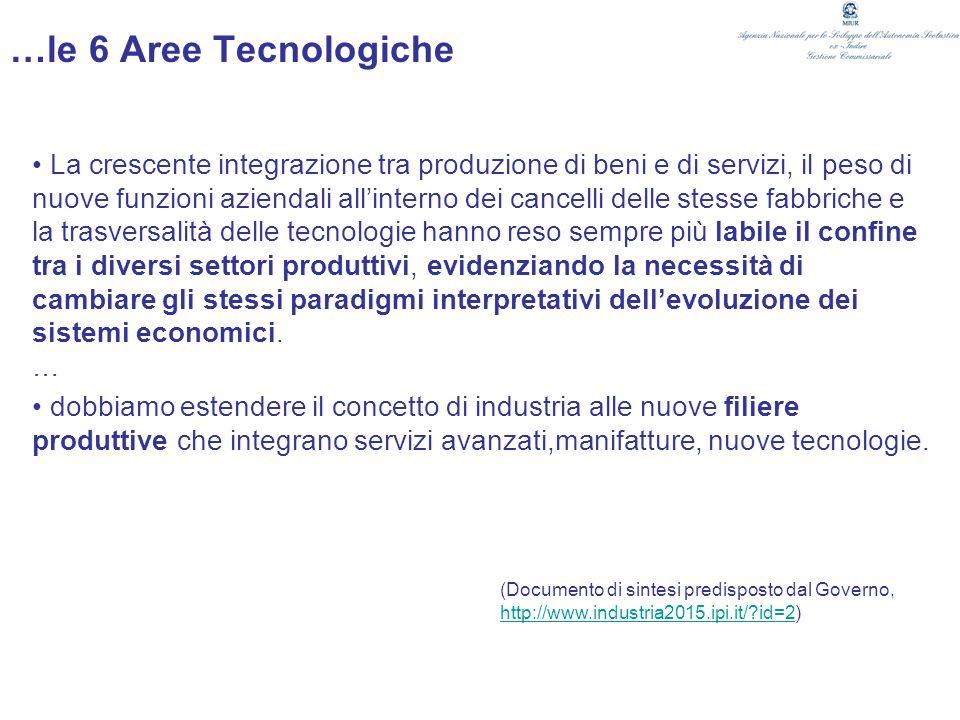 …le 6 Aree Tecnologiche