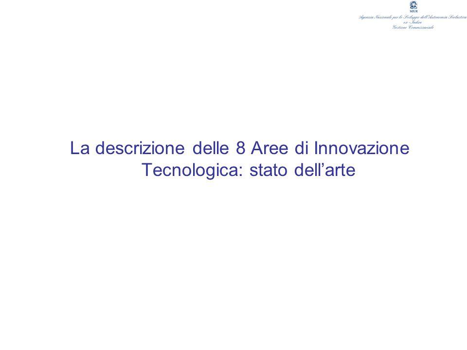 La descrizione delle 8 Aree di Innovazione Tecnologica: stato dell'arte