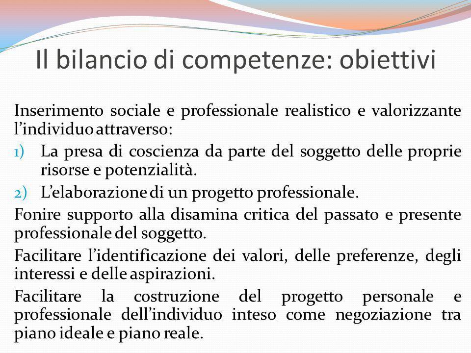 Il bilancio di competenze: obiettivi
