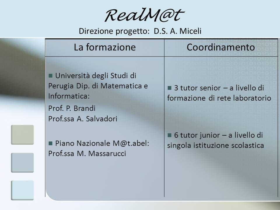 RealM@t Direzione progetto: D.S. A. Miceli