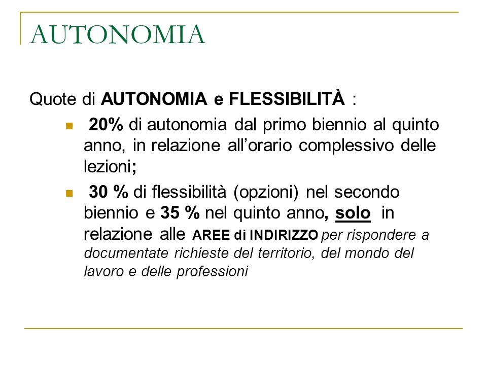 AUTONOMIA Quote di AUTONOMIA e FLESSIBILITÀ :