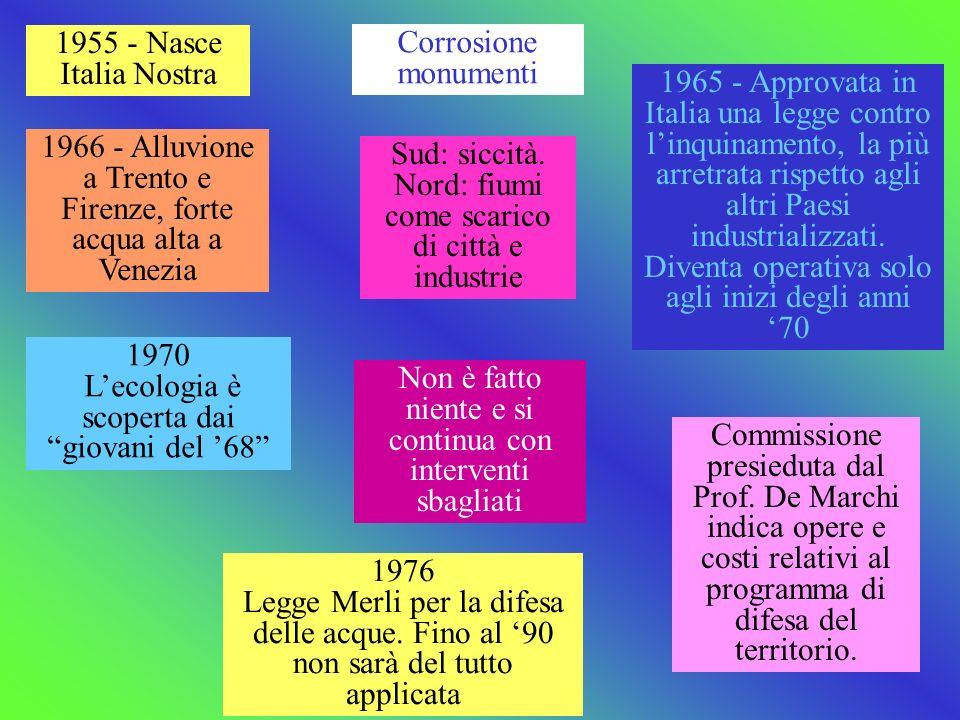 1966 - Alluvione a Trento e Firenze, forte acqua alta a Venezia