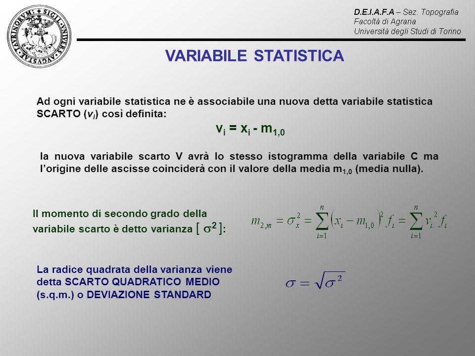 VARIABILE STATISTICA vi = xi - m1,0