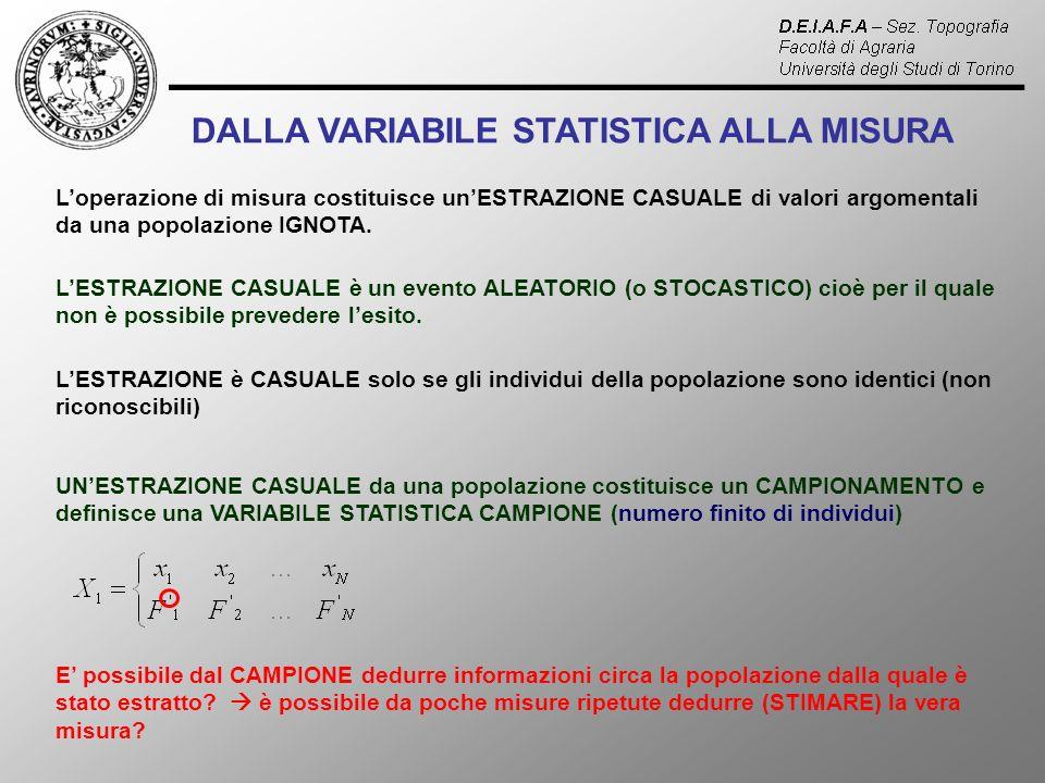 DALLA VARIABILE STATISTICA ALLA MISURA