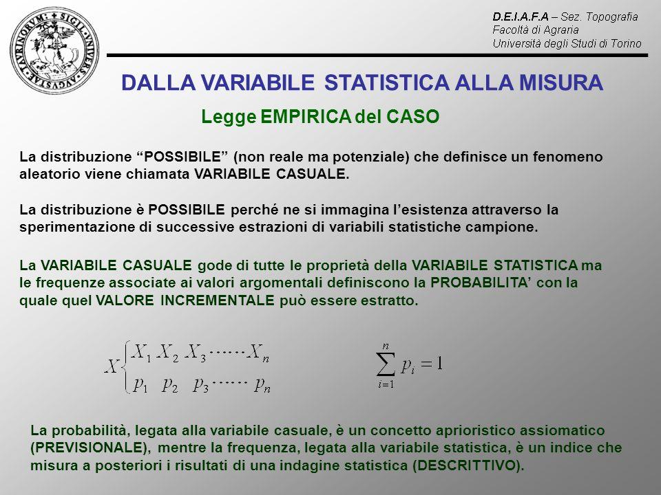 DALLA VARIABILE STATISTICA ALLA MISURA Legge EMPIRICA del CASO